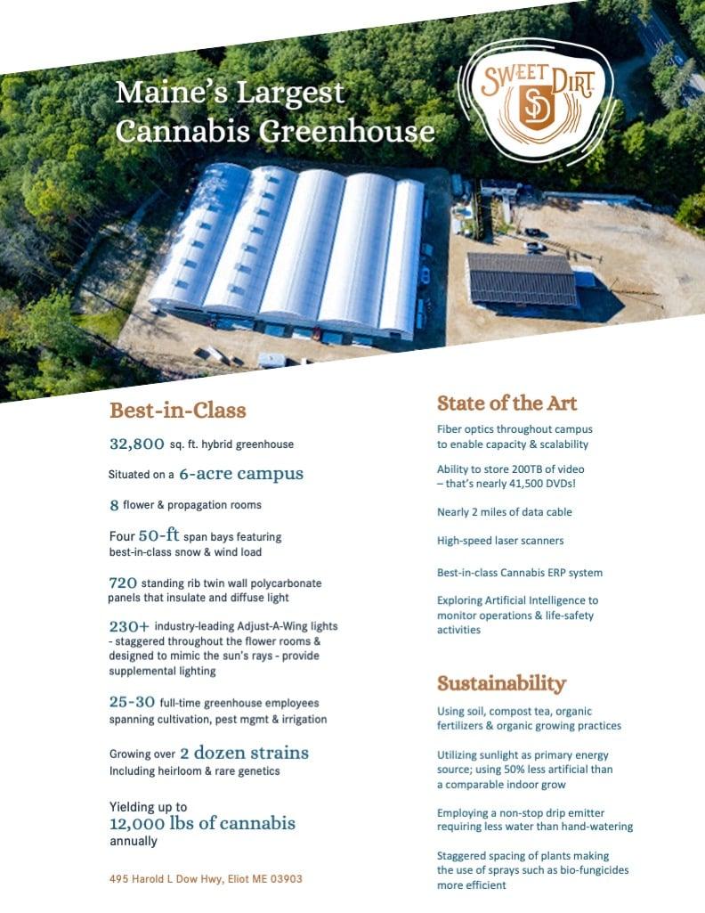 SweetDirt_Greenhouse-Infographic_Jan2021_FINAL